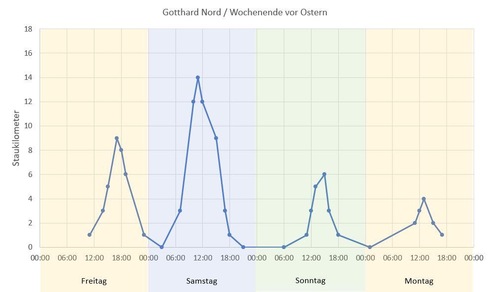 Gotthard1