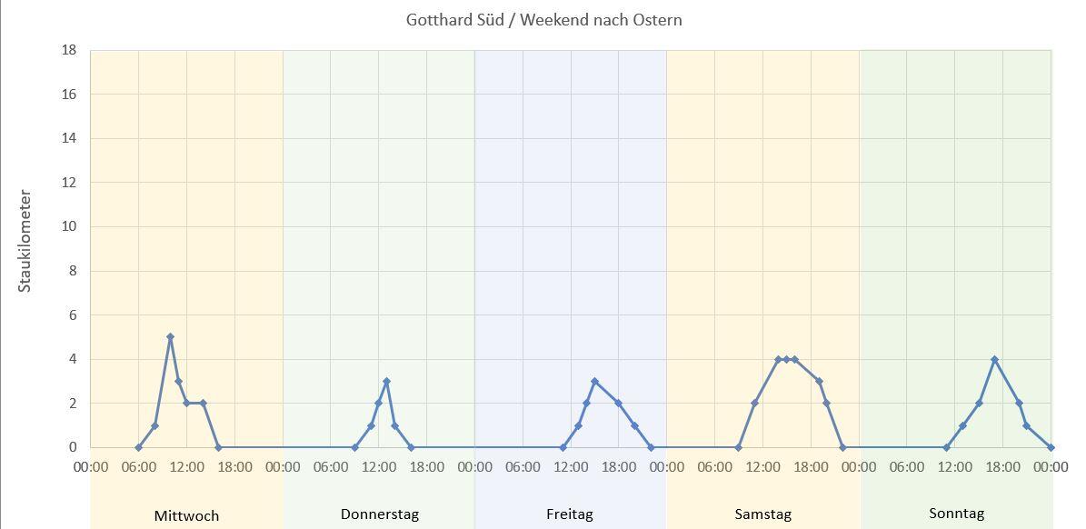 Gotthard4